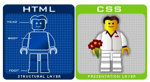 Курс HTML и CSS Пловдив