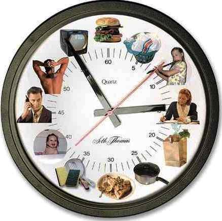 efektivno-da-upravlavame-svoeto-vreme
