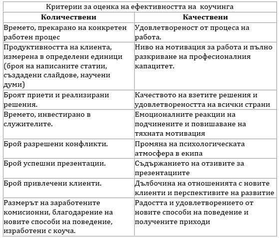 kriterii za ocenka e