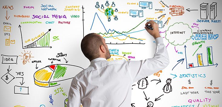 Стратегическо планиране - бизнес услуги и коучинг